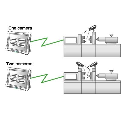 模具監控系統