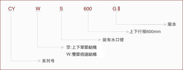 CY系列-單軸伺服取出機