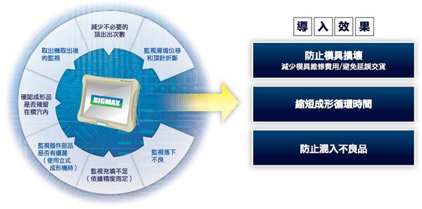 proimages/product/01/01-4/SX-910-3.jpg