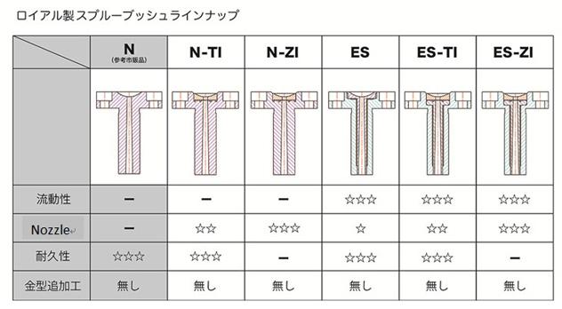 proimages/product/01/01-6/01-6-3/2-11.jpg